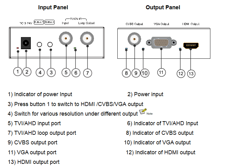 CTVI/AHD to HDMI Converter, with 1xlooping TVI/AHD output,Support Multi-Level Cascading