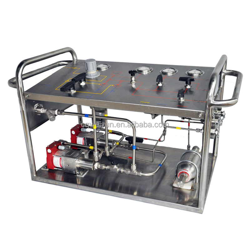 High Pressure Chemical Pump : Portable high pressure chemical injection pump for oil and