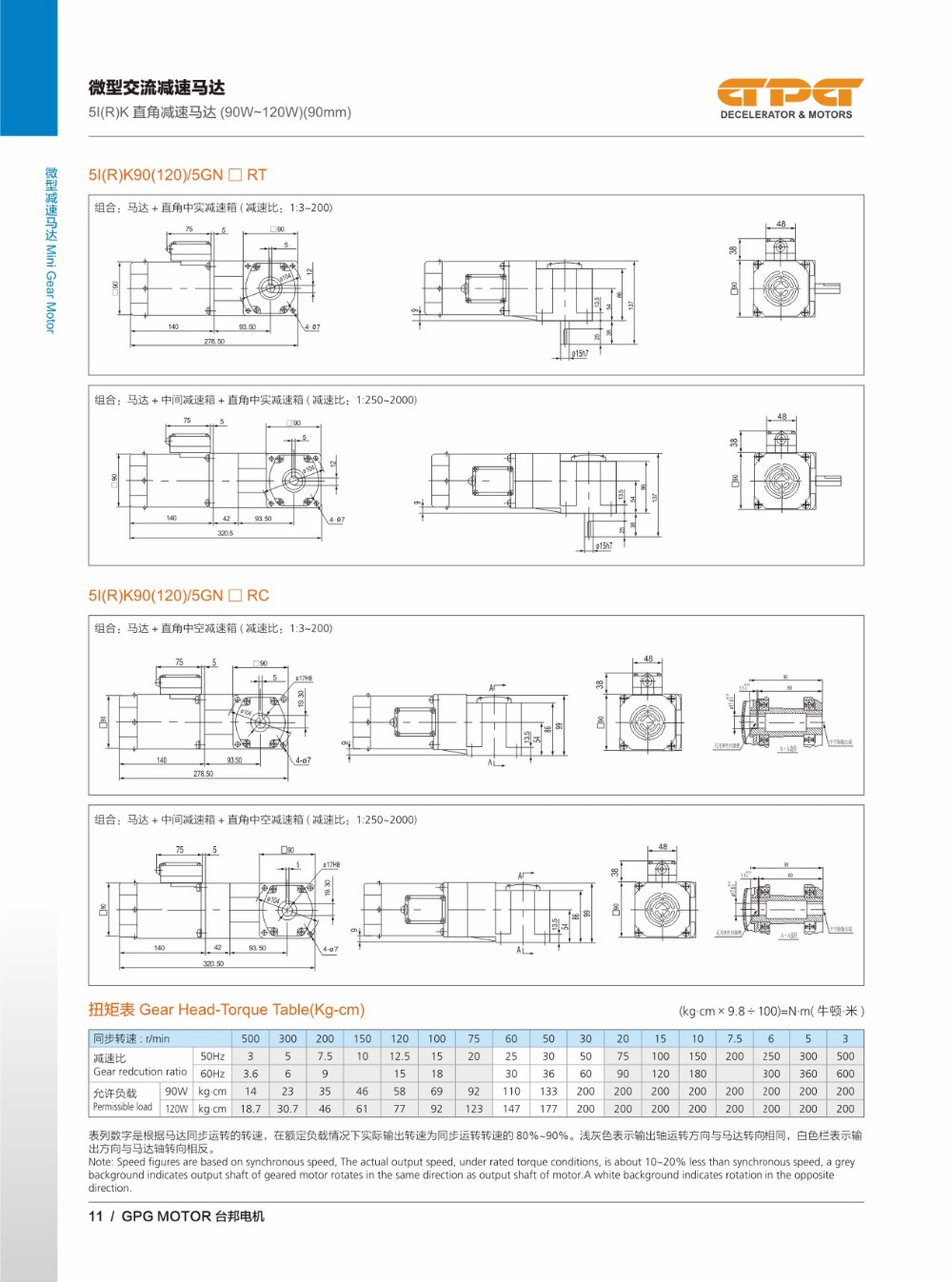 gear reduce motor for conveying equipment with good quality