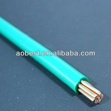 copper conductor resistance 1.5 sq mm building electrical wire