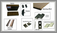 FSC outdoor WPC Decking Outdoor water proof,UV,Fire,Weather resist