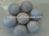 Heat treated forged steel ball(ISO9001:2008)