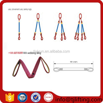 10T polyester webbing sling material/Polyester round slings