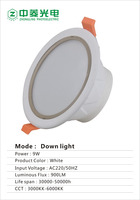 china supplier 3 inch cutout 80mm www.xxxx.com led downlight housing