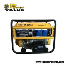 open frame generator 1kw-7.5kw, ASTRA KOREA generator, cheap price, workshop&garden&home use, OEM