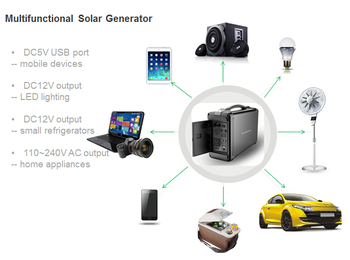 Home Solar Energy System with Built-in Pure Sine Wave Inverter