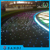 Plastic Optic Fiber,PMMA Fiber Optic Cable,Indoor And Outdoor Light
