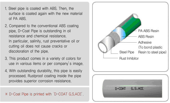 Adjustable composite lean tube/pipe