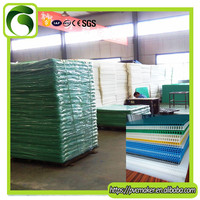 Factory direct sale double wall corrugated cardboard