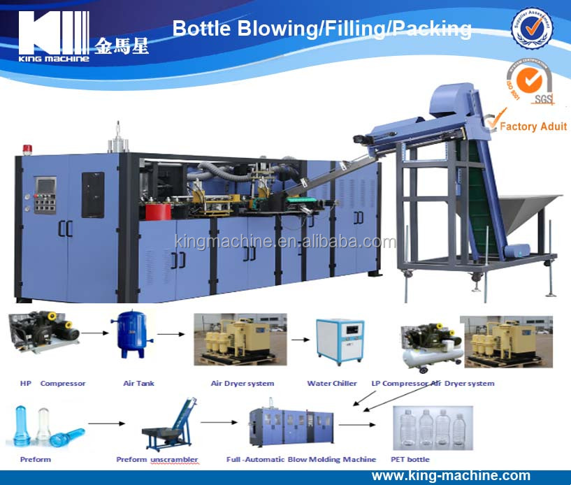 Professional Manufacturer Plastic PET Bottle Machine Maker