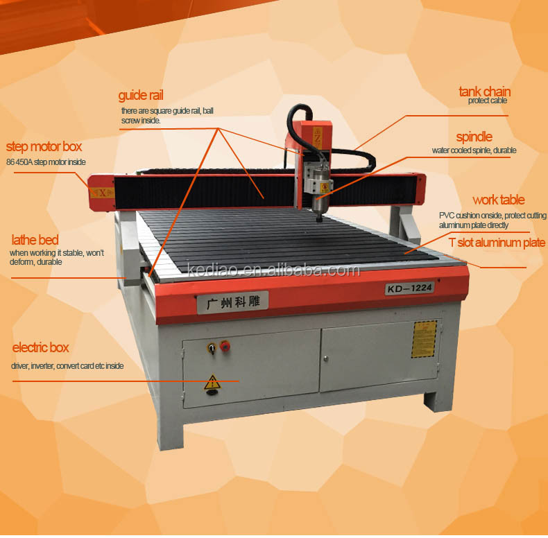 Guangzhou DSP Control Handle Wood Cabinets CNC Router 1224