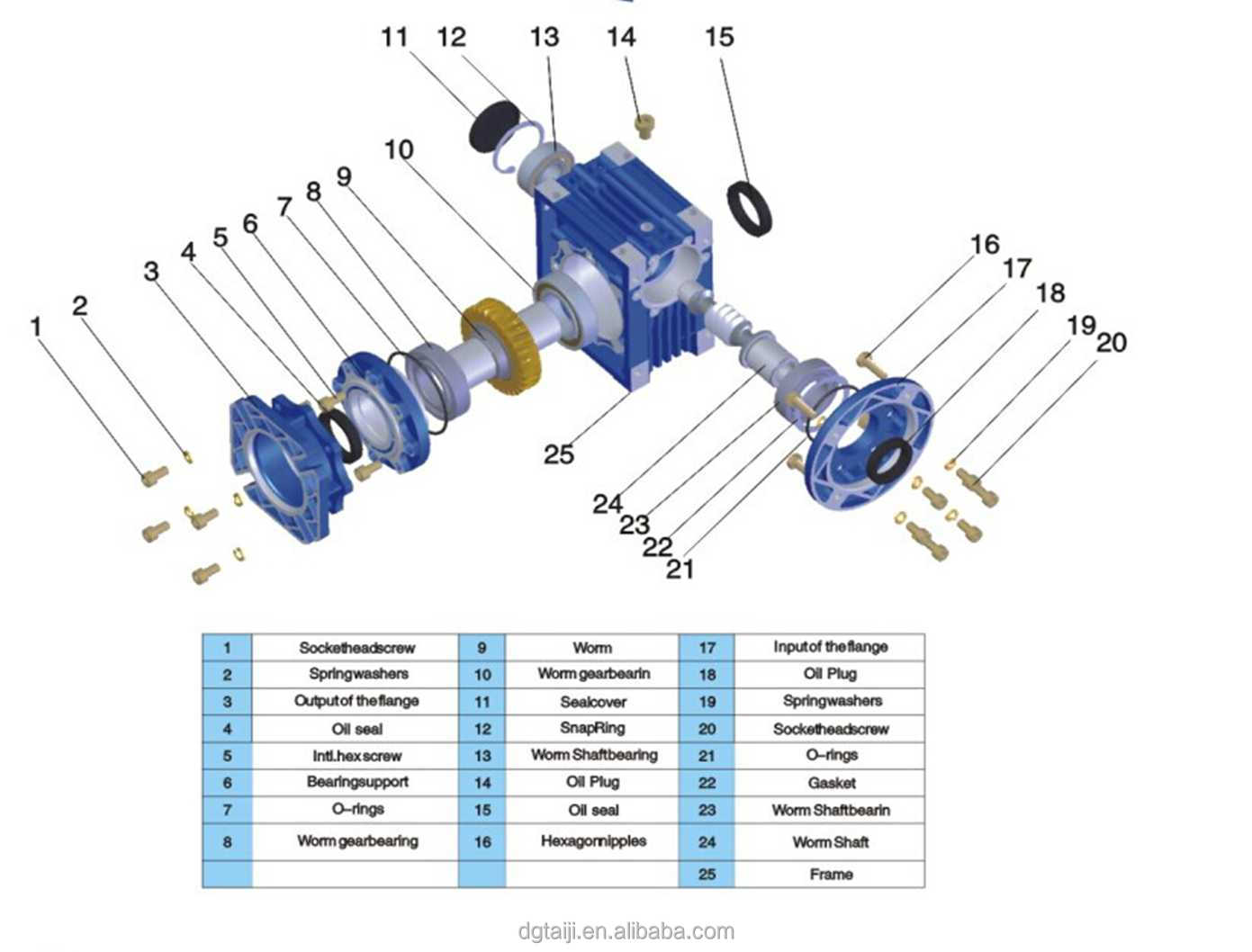 For Industrial equipment small worm gearbox,gearbox prices