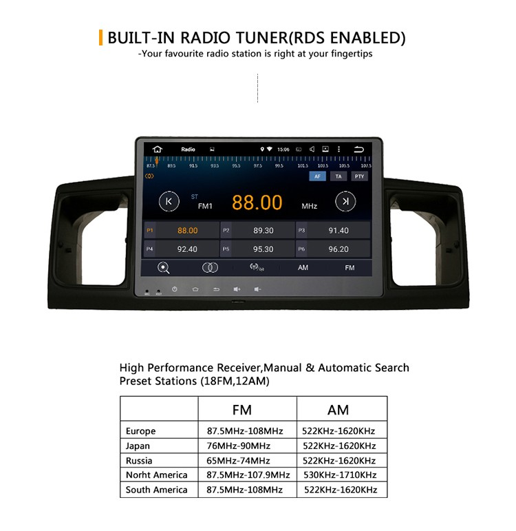 Cheap external microphone ready touch screen car dvd player for toyota