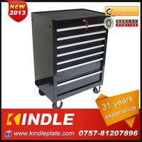 Kindle 31 years experience roller Customized central locking tool box with drawers