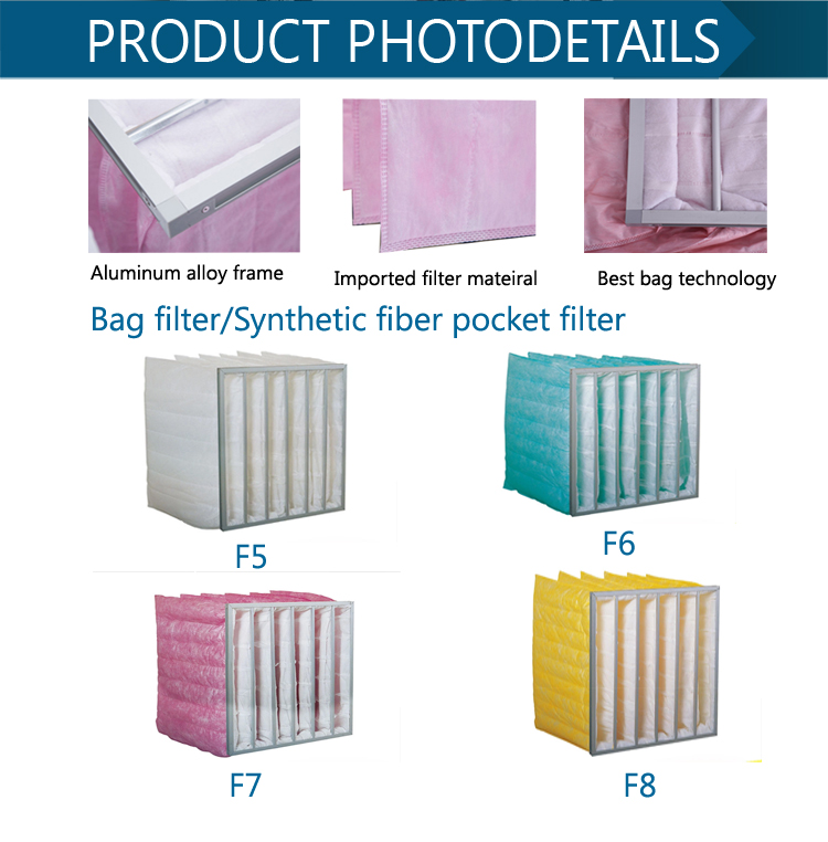 Manufacturer F5 F6 F7 F8 F9 synthetic fiber dust pocket bag f7 pocket filter