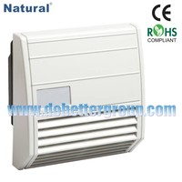 Low maintenance Filter Fan FF 018 Series 21m3/h to 102m3/h 125x125mm exhaust fan filter,fan filter,fan and filter