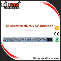 High quality HD and SD mpeg2/h.264 Scrambled CI IRD/biss decoder with Satellite to HDMI/AV converter