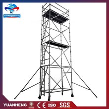 Quality primacy aluminium scaffolding structure effect thoughts