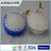 raw materials for plastic bottle caps PMMA plastic reinforcing agent