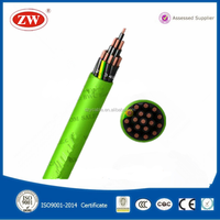 GL certified high quality Fire resistant Marine control cable