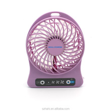 Mini Portable USB Rechargeable Cooling Electric Hand Fan