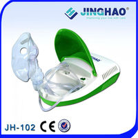 inhalation therapy nebulizer asthma used machine