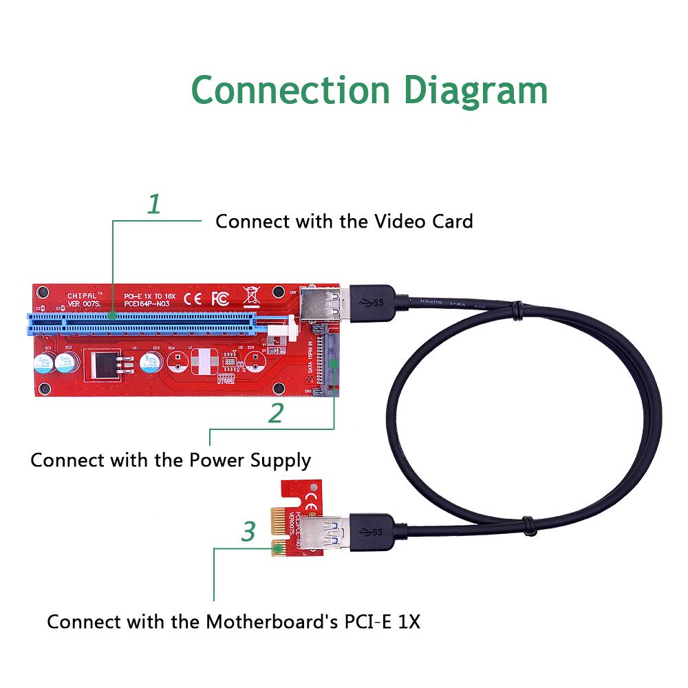 Connection Diagram-0.6M