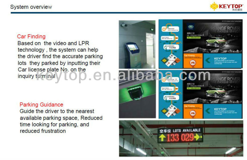Smart Vehicle Tracking System / Car Finder System For Indoor Car-park