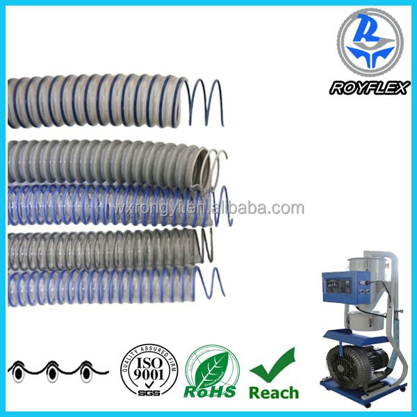 air supply pvc braided steel wire reinforced hose