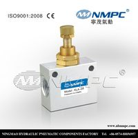 Factory Best-Selling sectional manual valve