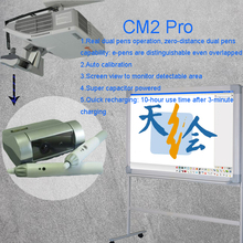 Portable And Multifunctional Interactive Whiteboard