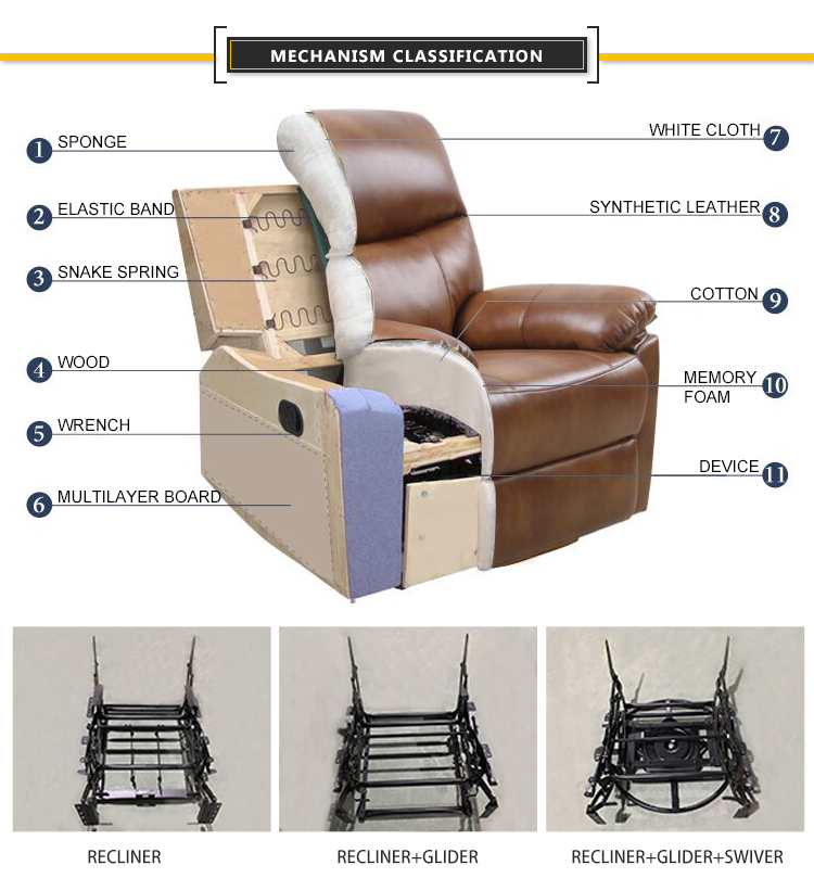 High quality recliner chair with competitive price SX-8824