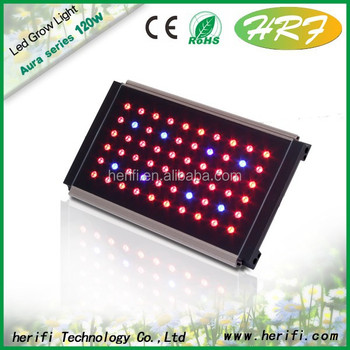 best selling led grow light 200w waterproof full spectrum for greenhouse garcinia cambogia ps4