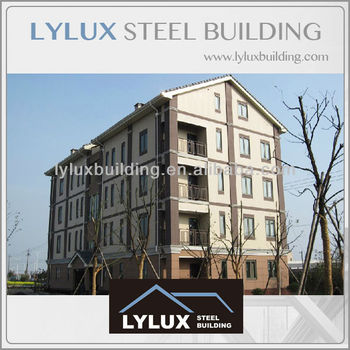 Steel structure real estate construction,prefabricated apartment building,prefab apartment