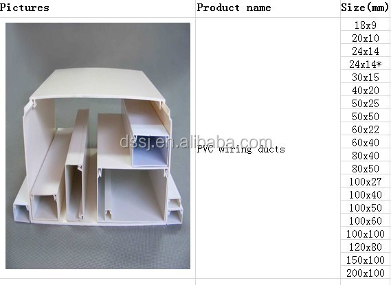 new types of pvc slotted wiring duct 25x25 30x30 40x30 view slotted rh dssj en alibaba com Panduit Wire Duct Cable Duct