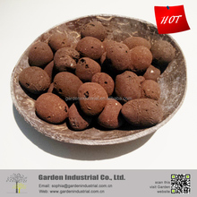 #4 low price float type PH neutral clay pellets price