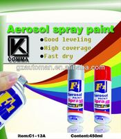 450ml red heat resistant spray paint