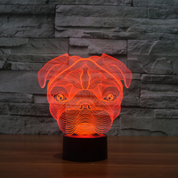 Shar Pei Led Table Lamp For
