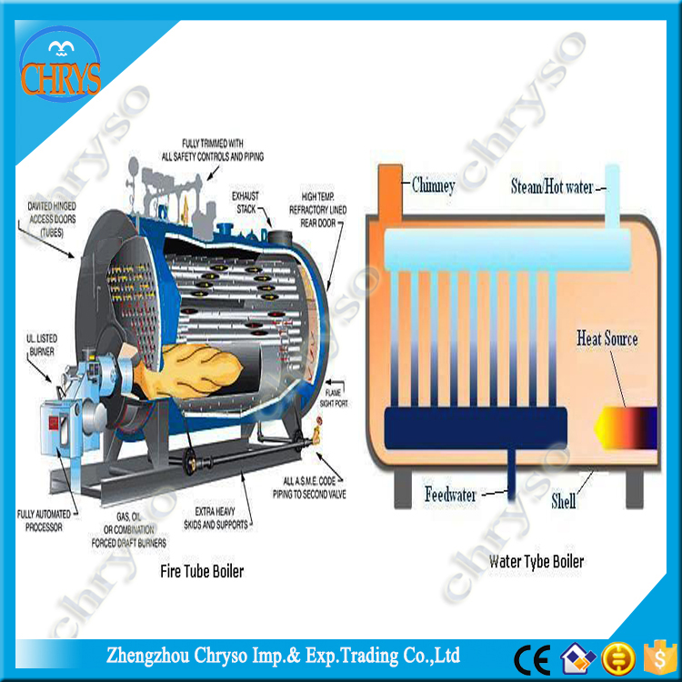 Assessed Supplier Diesel fired steam Boiler machinery