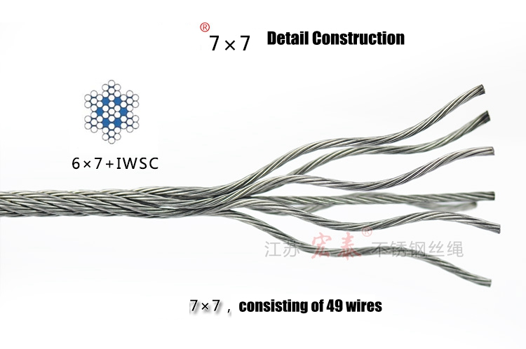 7x7 (6/1) stainless steel wire rope AISI304/316, View 7x7 (6/1 ...