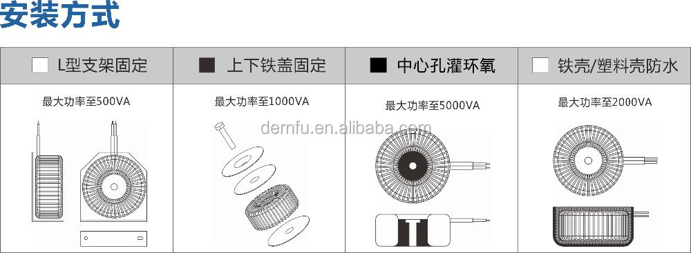 Wind&solar power toroidal transformer,Sendust Choke For Solar Residential Inverter, david@dernfu.com
