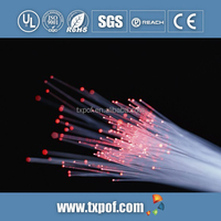 1.0mm PMMA Fiber Optics