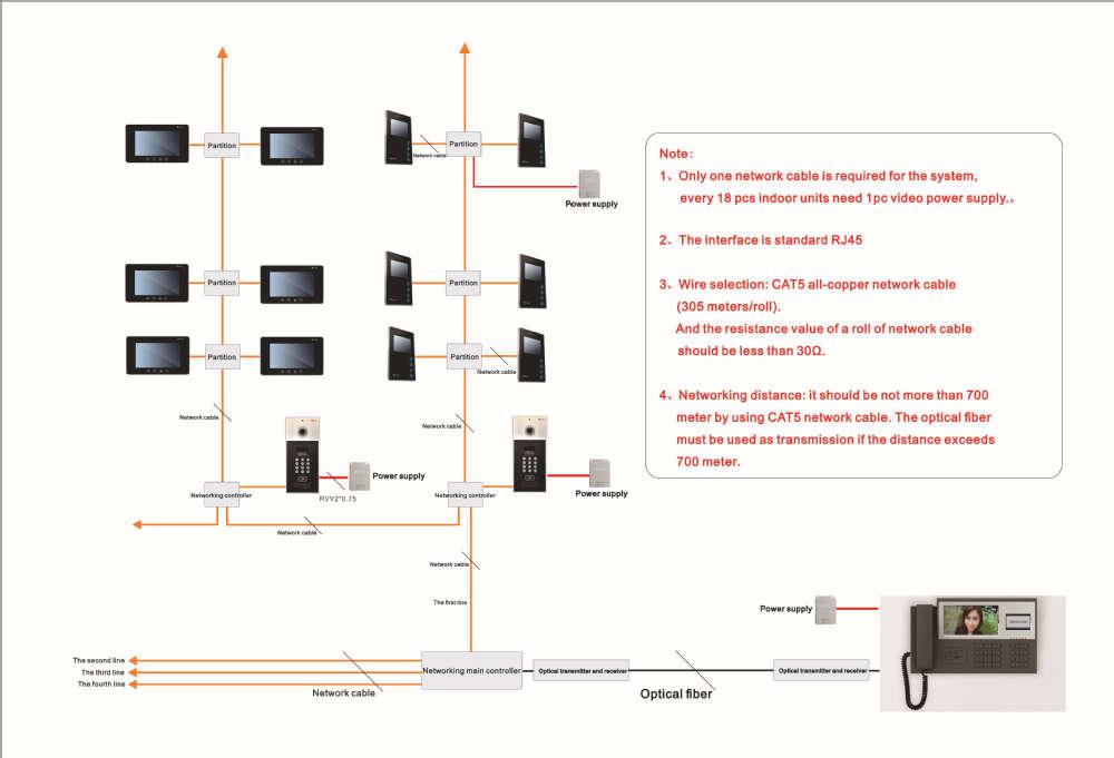 multi apartments video door phone system intercom system view wiring diagram multi apartments video door phone system intercom system