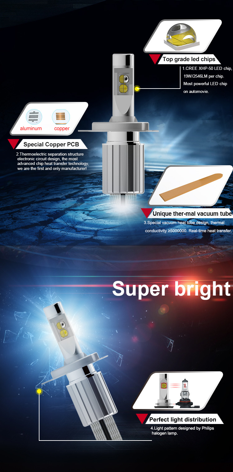 2017 Newest Super Bright fanless All in One 40W 4800lm Crees XHP50 L5 9005 Car led headlight kit bulbs 9005 Conversion