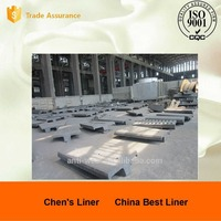 Cr-Mo Steel Casting Product Liners for SAG Mill