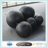 Different Size Ceramic Grinding Ball For