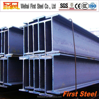 Hot rolled i-beam standard length
