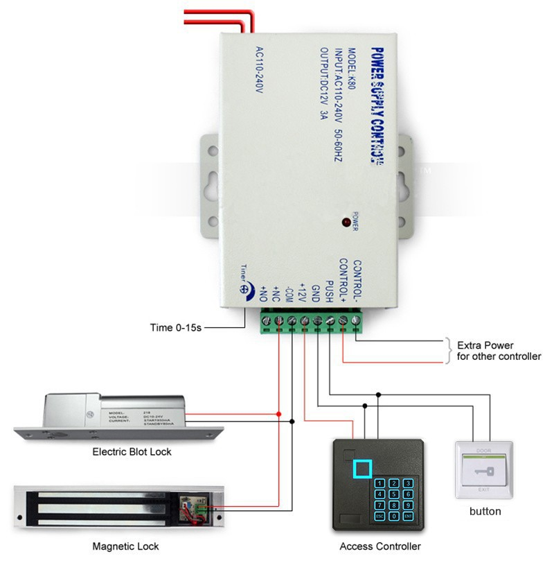Wiegand Access Controller Wiring Diagram  Keypad Wiring Diagram