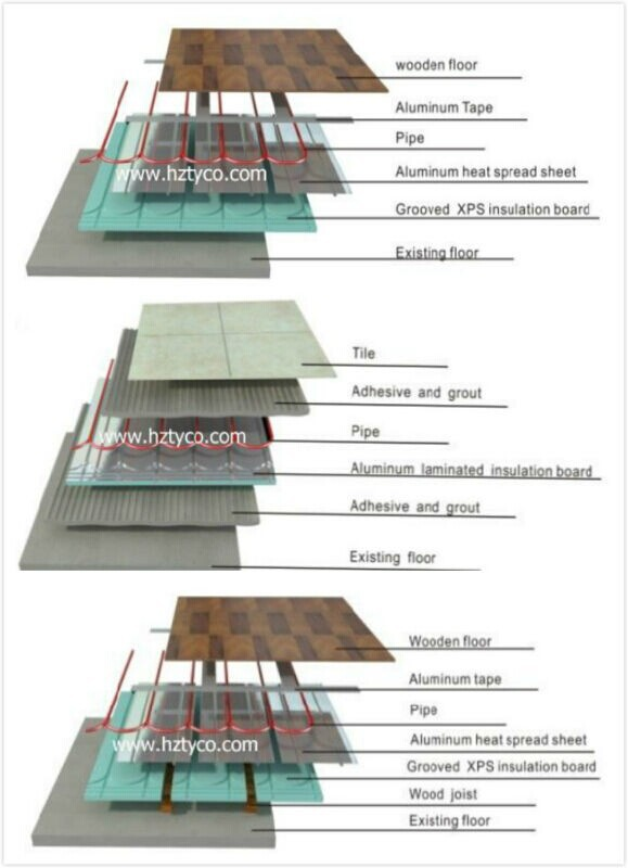 Aluminum Foil Covered Underfloor Heating Panel Buy Xps