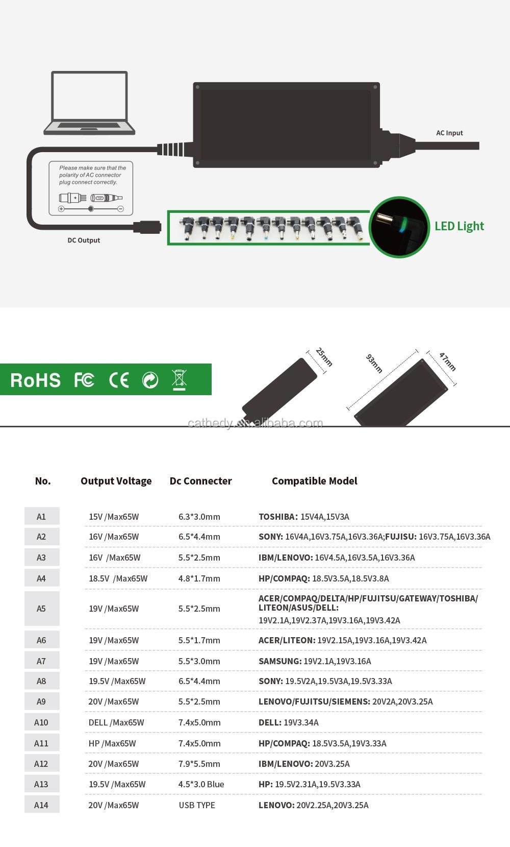 new slim 15v  16v  18 5v  19v  20v 65w laptop universal ac adapter for hp for lenovo for dell for